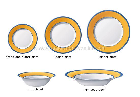 different types of dinnerware