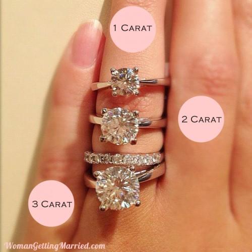 Carat Diamond Ring Size