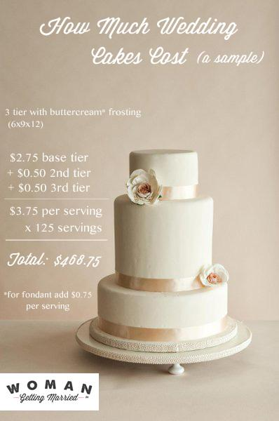 average size for a wedding cake how much do wedding cakes cost getting married 10939