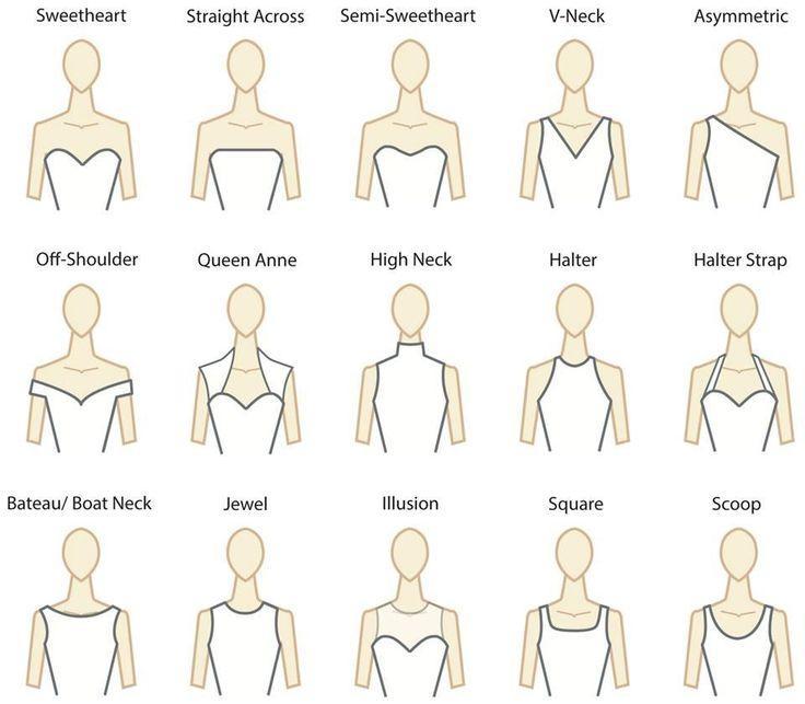 best neckline