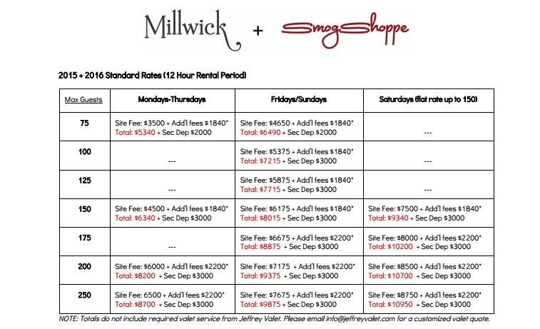 millwick-wedding-cost-smogshoppe