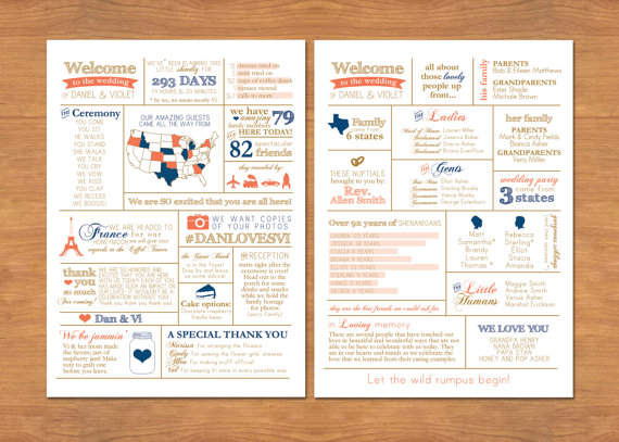 Infographic by BisforBrown, $55 for digital file