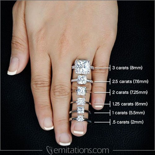 princess cut engagement rings - Wedding Ring Cuts
