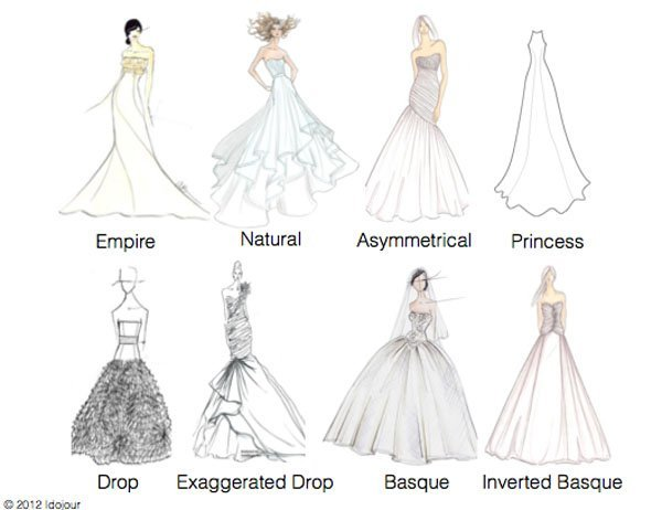 Wedding dress styles everything you need to know woman for What kind of wedding dress