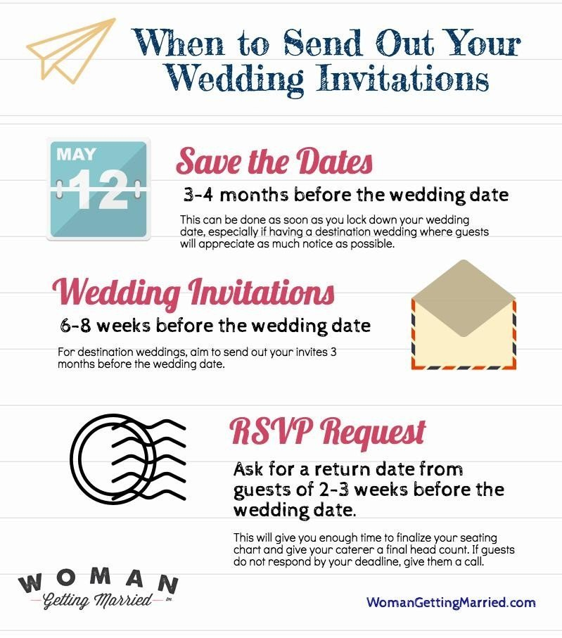 This is when you should send out your wedding invitations for How to send wedding invitations with rsvp