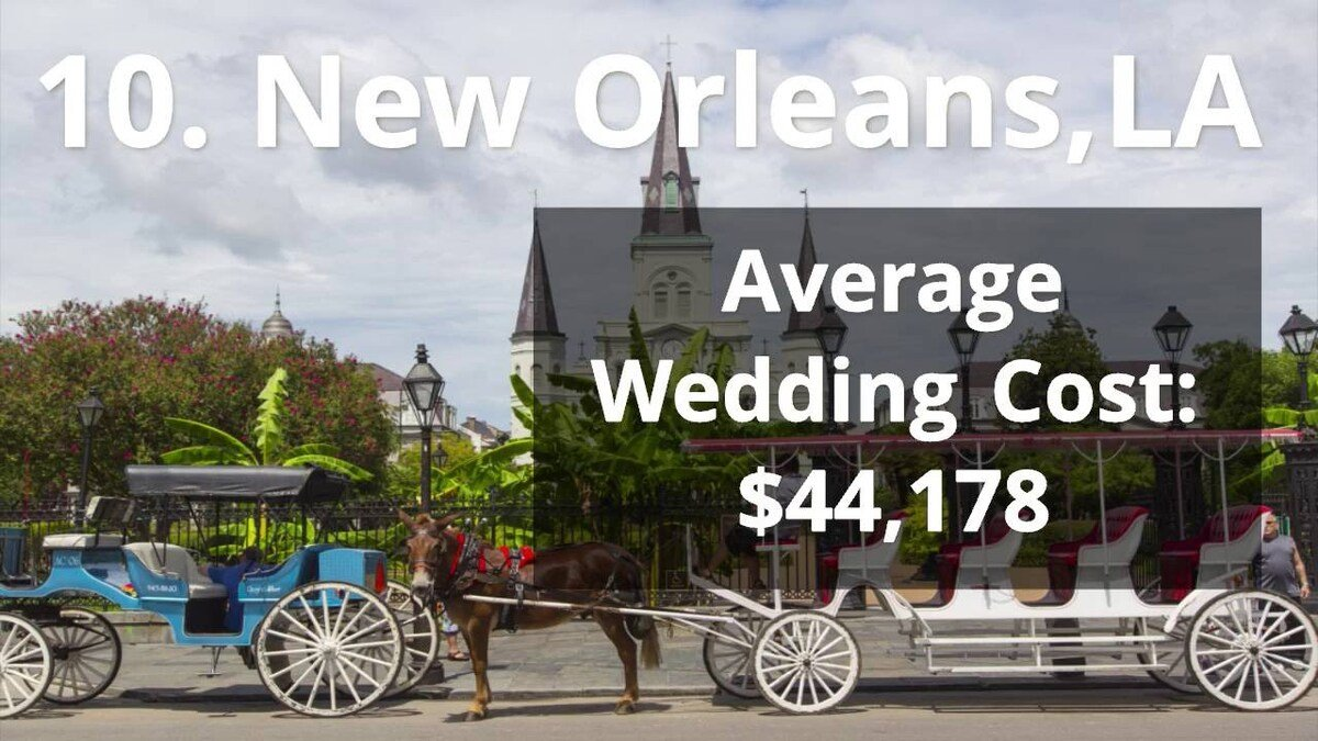 The top 10 most expensive places to get married for Top 10 places to get married