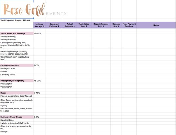 6 online wedding budget planners that will help you save wedding budget planner junglespirit Gallery