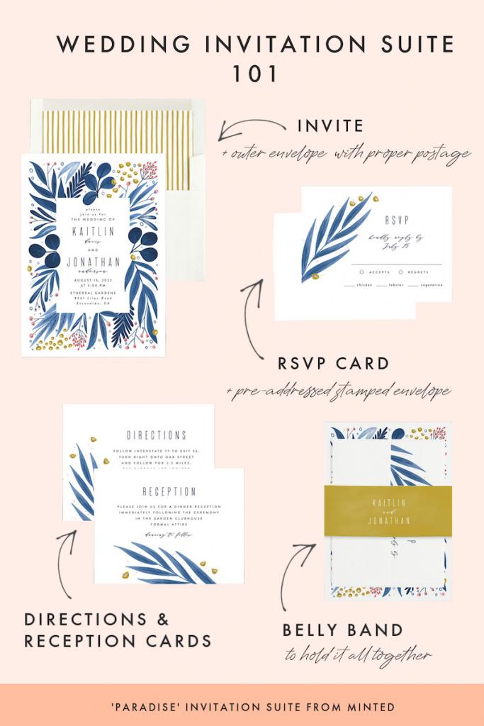 wedding invitation suite basics